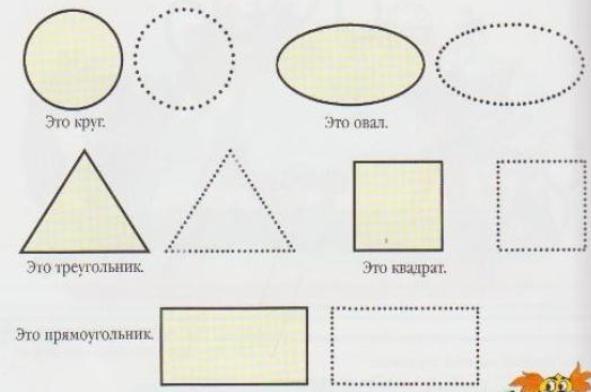 геометрические фигуры и их названия карточкиИзучаем геометрические фигуры и их названия Геометрические фигуры и их...