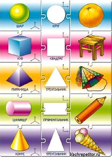 Математика вокруг нас