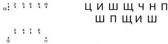 Учим букву Ш